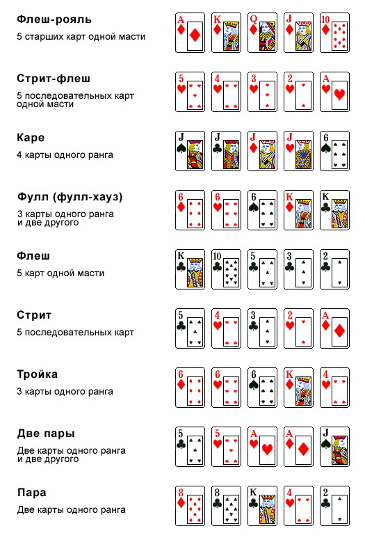harrah s 3 card poker rules 63